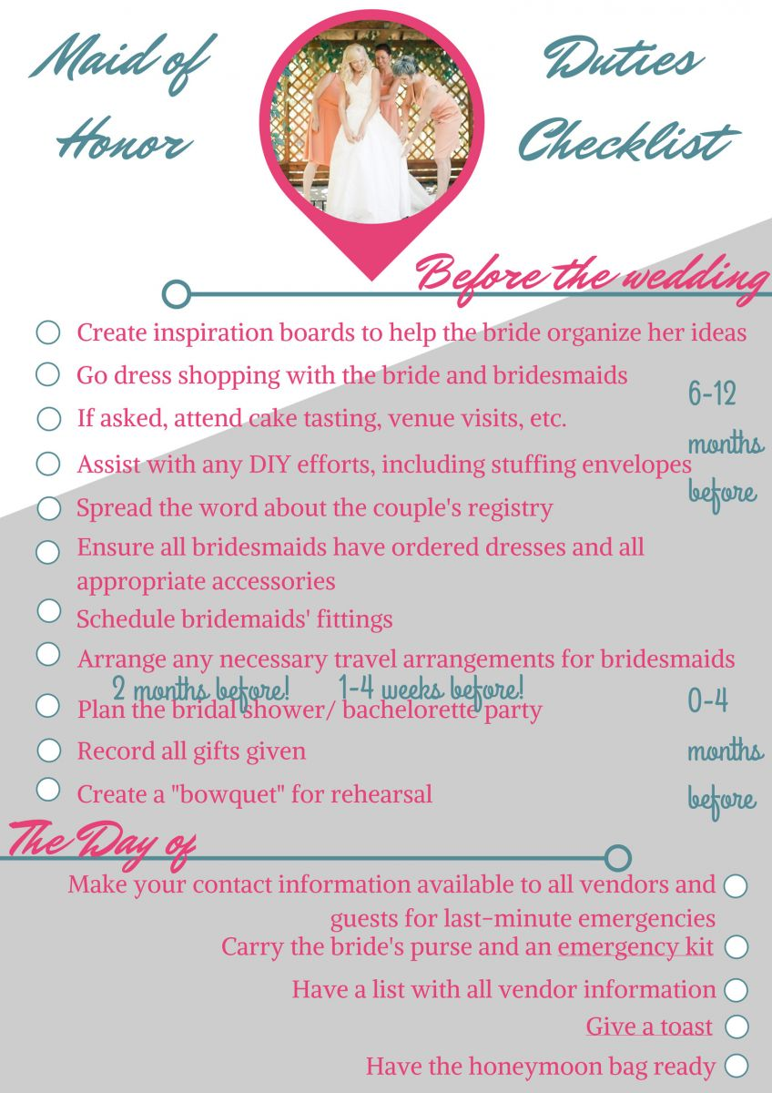 Maid Of Honor Wedding Checklist AllFreeDIYWeddingscom