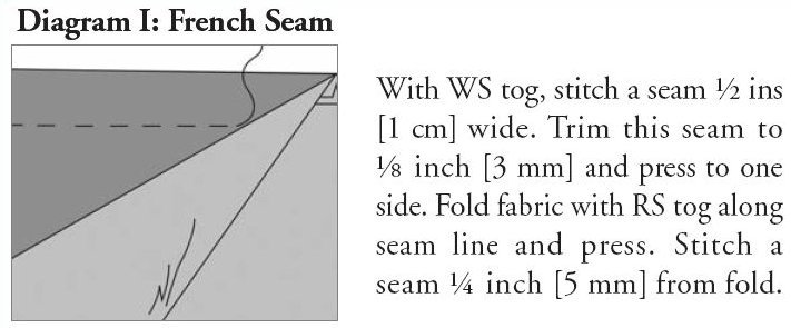French Seam Diagram