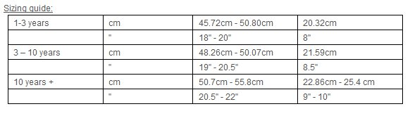 A Very Happy Hat Sizing Guide