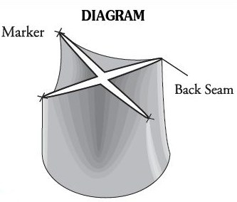 Jester Hat Diagram