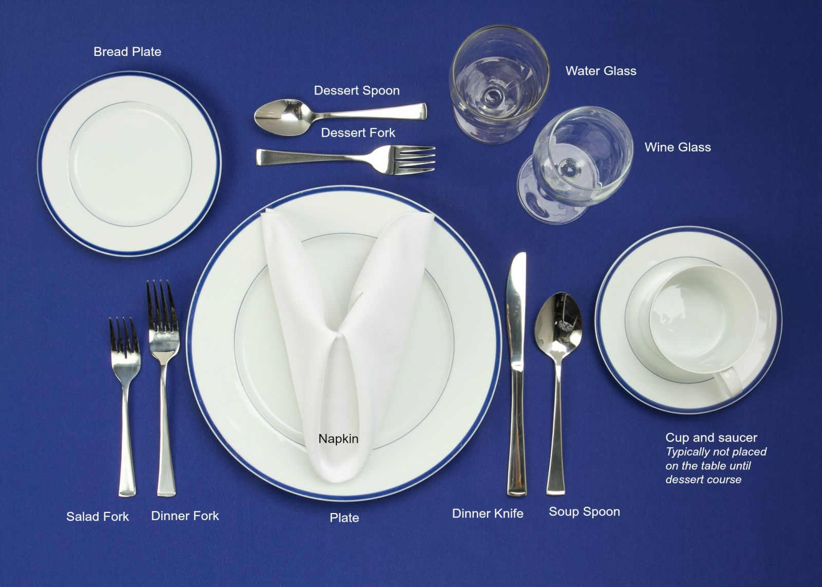 Formal Table Setting : table setting forks - Pezcame.Com