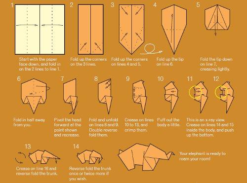 Origami Elephant Favecrafts