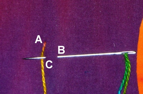 Blanket Stitch Diagram 1