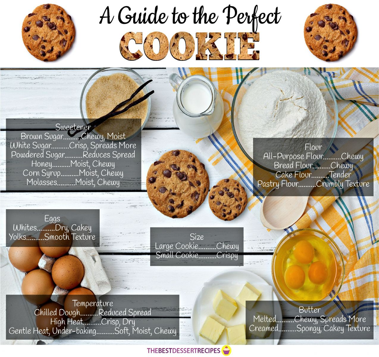 A Guide to the Perfect Cookie